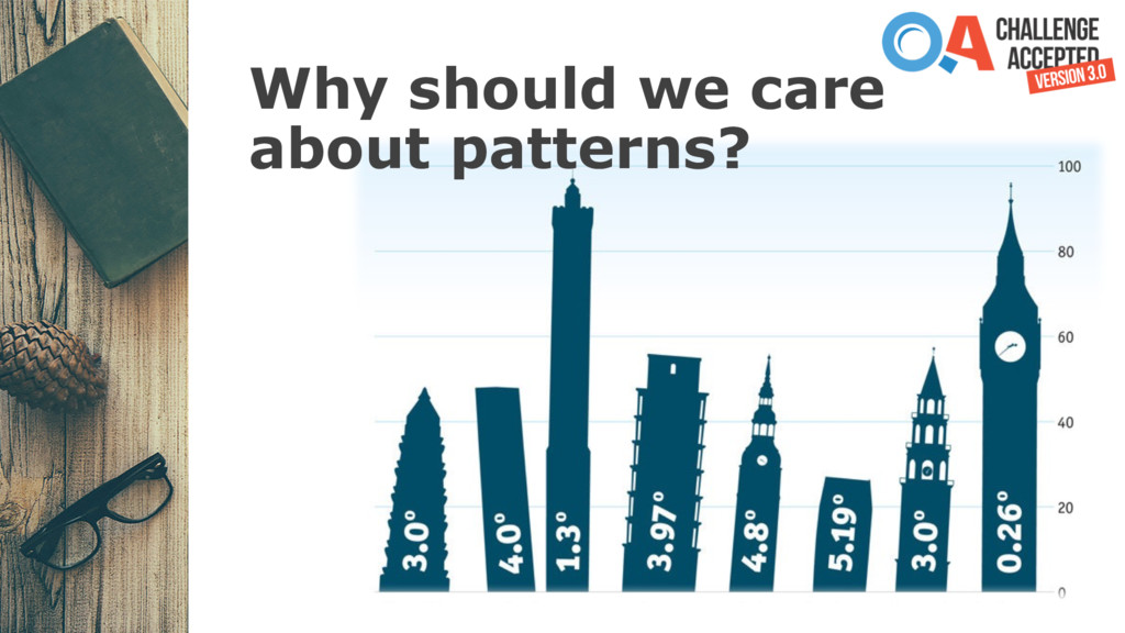 Why should we care about patterns?