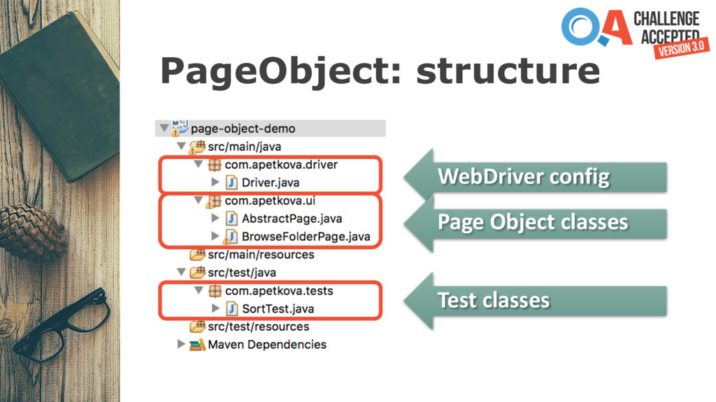 PageObject: structure WebDriver config Page Obj...