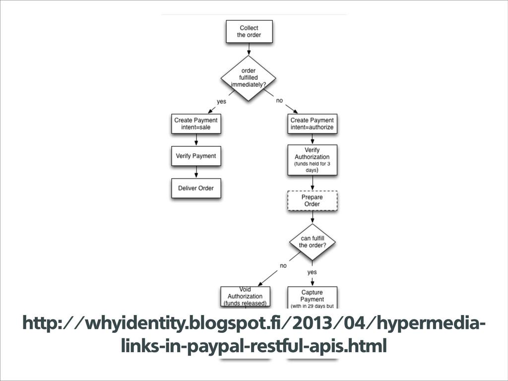 http://whyidentity.blogspot.fi/2013/04/hypermed...