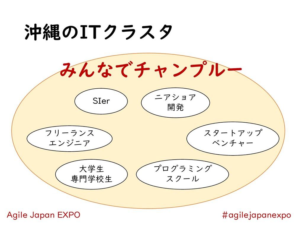 沖縄のITクラスタ #agilejapanexpo Agile Japan EXPO SIer...