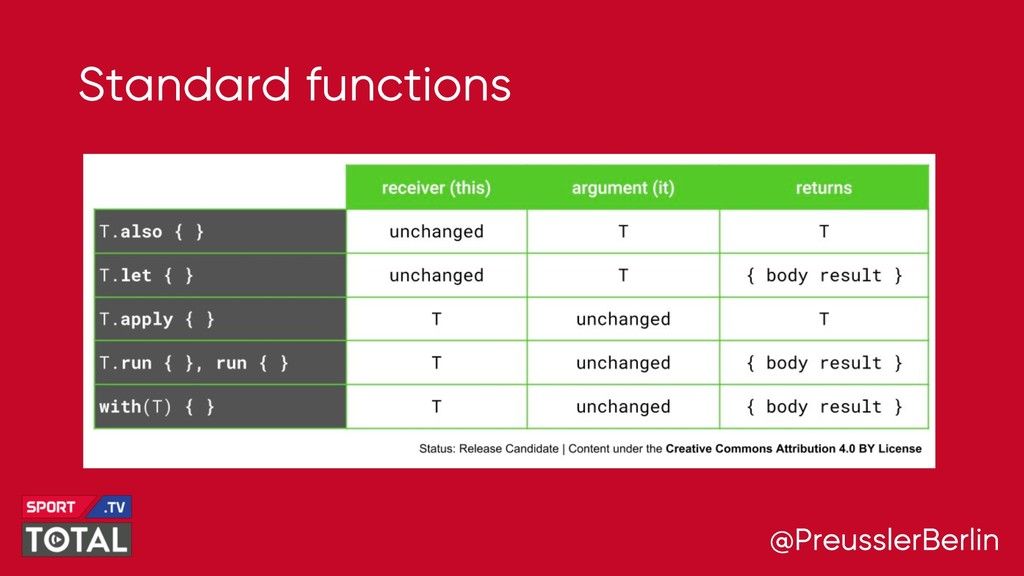 @PreusslerBerlin Standard functions