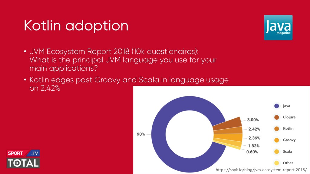 @PreusslerBerlin Kotlin adoption • JVM Ecosyste...