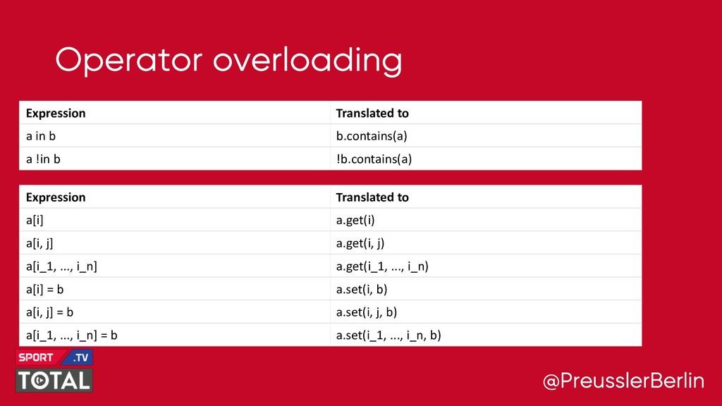 @PreusslerBerlin Operator overloading Expressio...