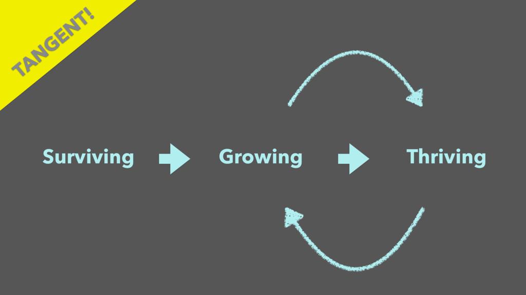 TAN GEN T! Surviving Growing Thriving