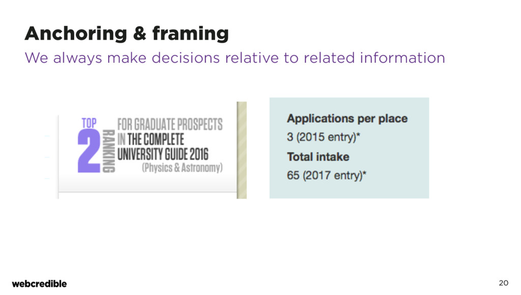 Anchoring & framing 20 We always make decisions...