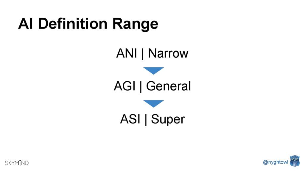 AI Definition Range ANI   Narrow AGI   General ...