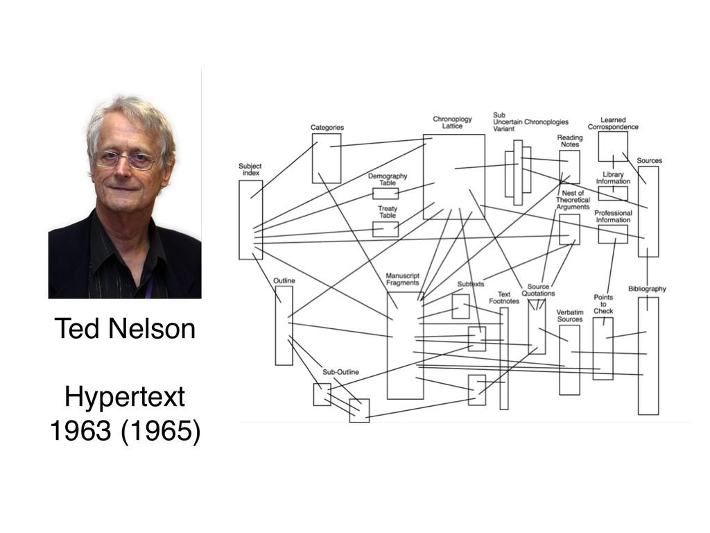Ted Nelson Hypertext 1963 (1965)