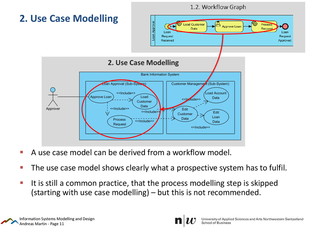 Andreas Martin - Page 11 2. Use Case Modelling ...