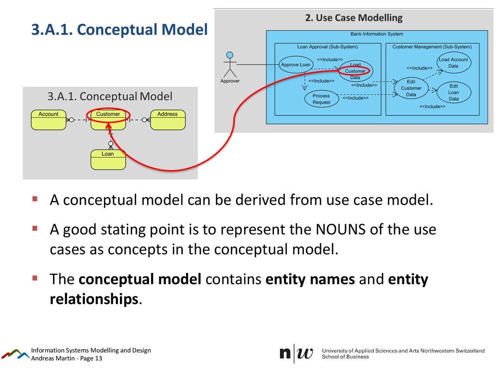 Andreas Martin - Page 13 3.A.1. Conceptual Mode...