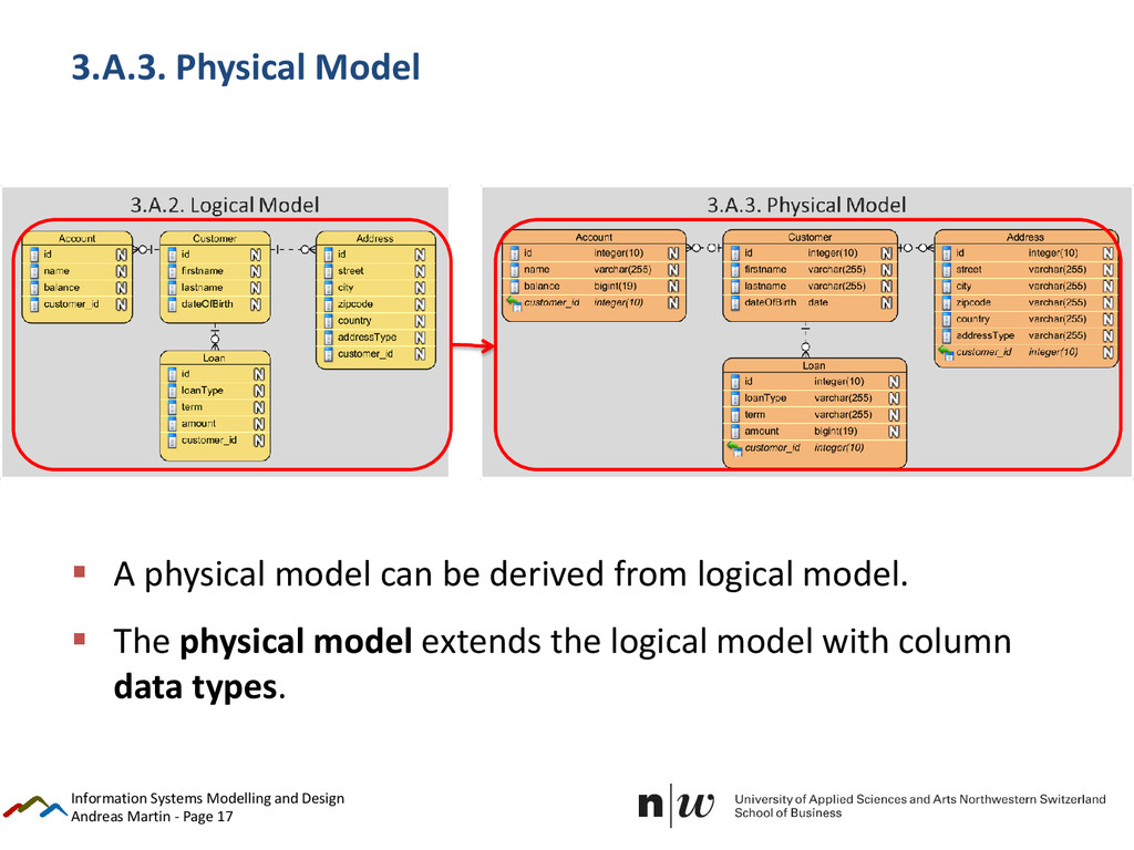 Andreas Martin - Page 17 3.A.3. Physical Model ...