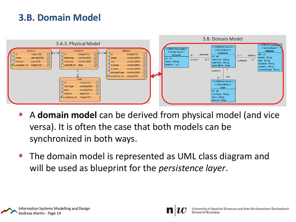 Andreas Martin - Page 19 3.B. Domain Model  A ...