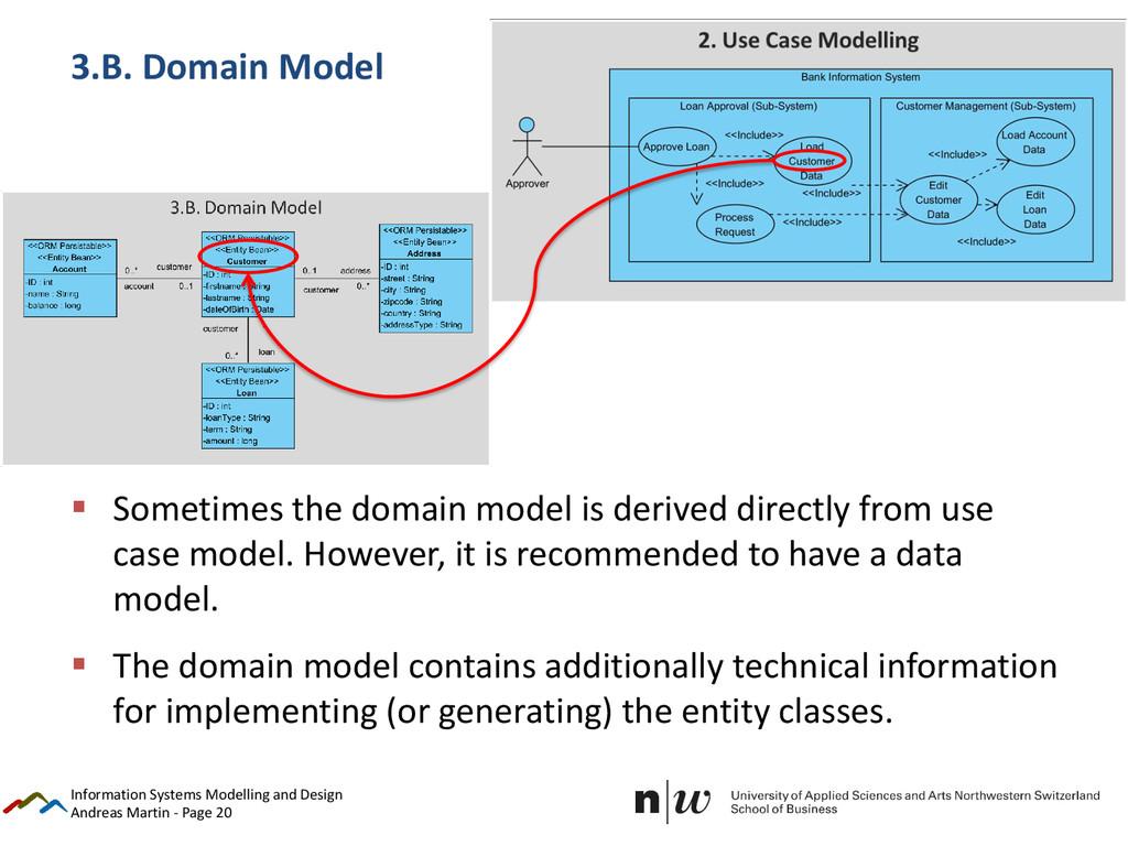 Andreas Martin - Page 20 3.B. Domain Model  So...
