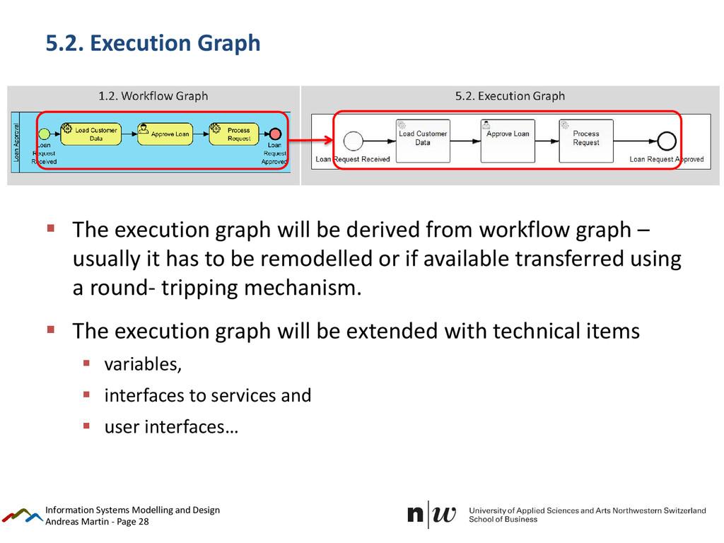 Andreas Martin - Page 28 5.2. Execution Graph ...