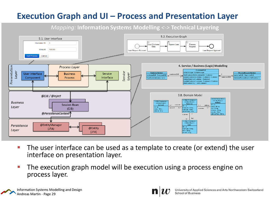 Andreas Martin - Page 29 Execution Graph and UI...
