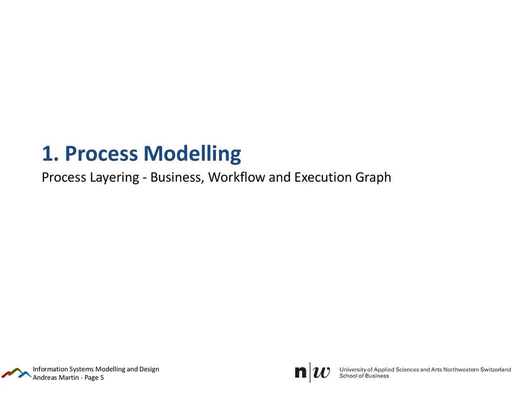 Andreas Martin - Page 5 1. Process Modelling Pr...