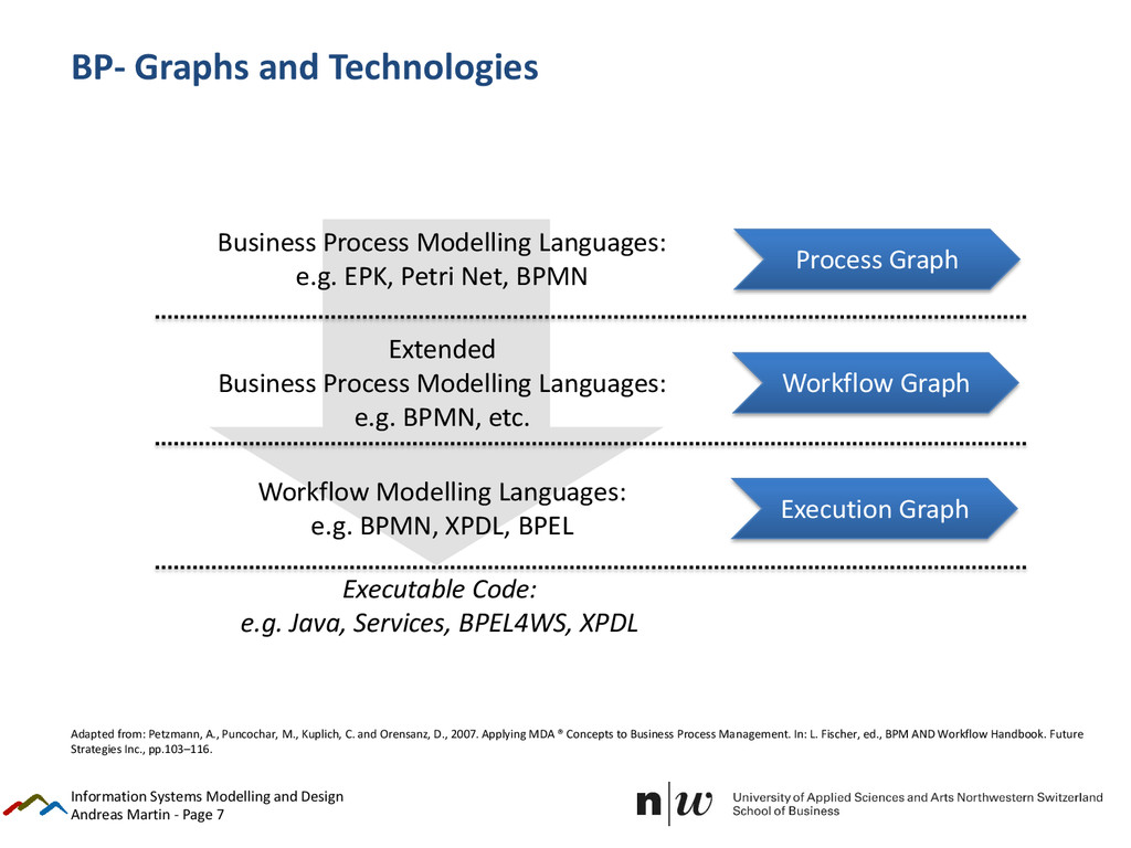 Andreas Martin - Page 7 BP- Graphs and Technolo...