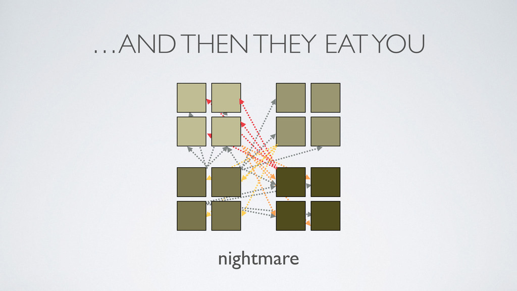 nightmare …AND THEN THEY EAT YOU
