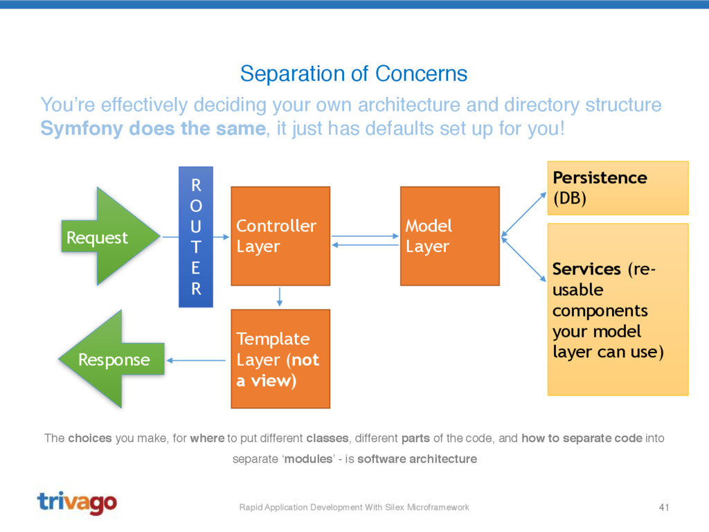 41 Separation of Concerns Rapid Application Dev...