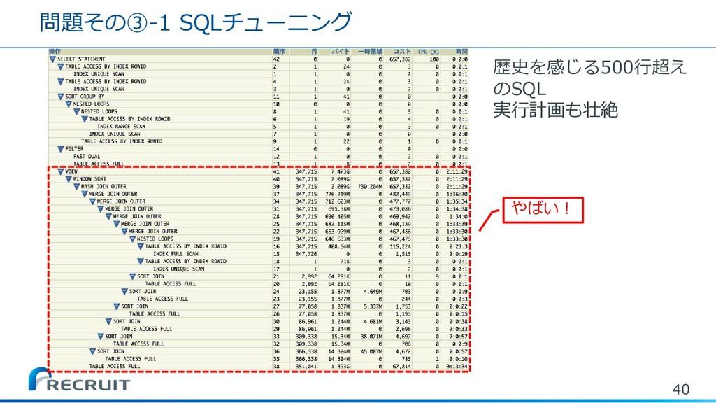 問題その③-1 SQLチューニング 40 歴史を感じる500行超え のSQL 実行計画も壮絶 ...