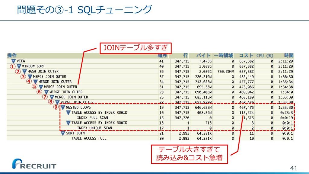 問題その③-1 SQLチューニング 41 JOINテーブル多すぎ テーブル大きすぎて 読み込み...