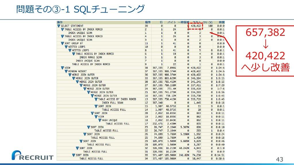 問題その③-1 SQLチューニング 43 657,382 ↓ 420,422 へ少し改善