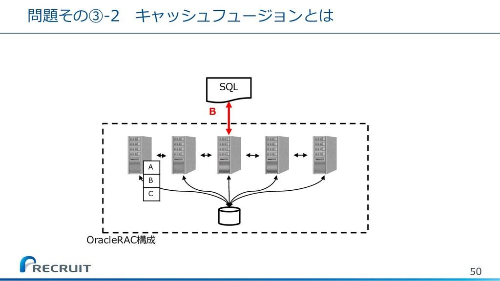 50 SQL B OracleRAC構成 A B C 問題その③-2 キャッシュフュージョンとは