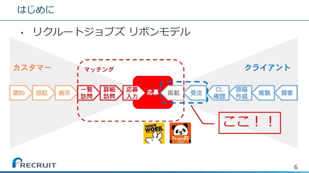 はじめに • リクルートジョブズ リボンモデル 6 ここ!!