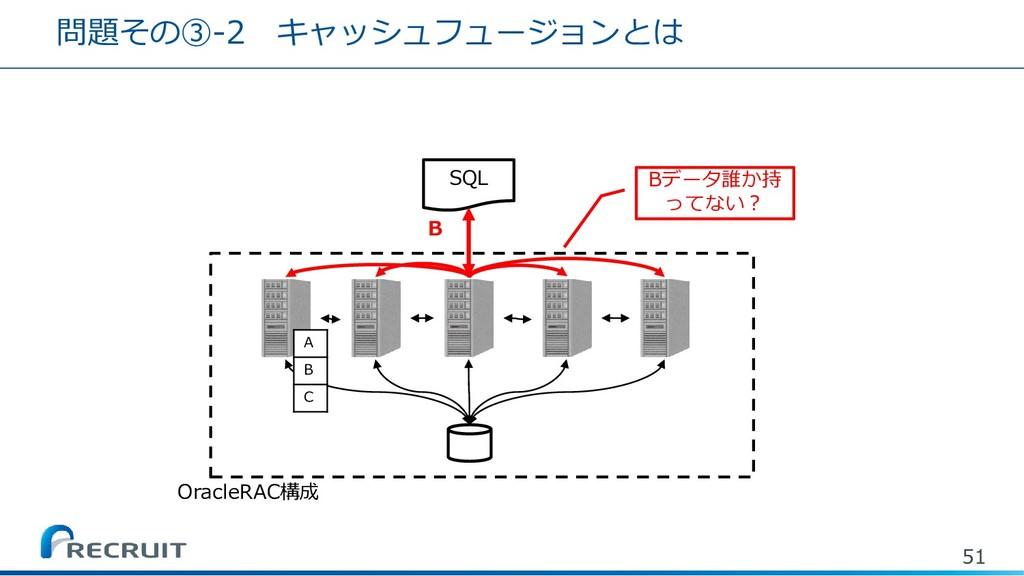 51 SQL B OracleRAC構成 A B C Bデータ誰か持 ってない? 問題その③-...