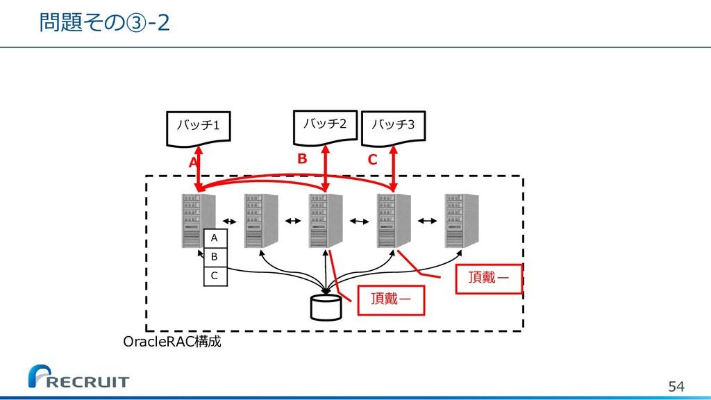 問題その③-2 54 バッチ1 バッチ2 バッチ3 A B C OracleRAC構成 A B...