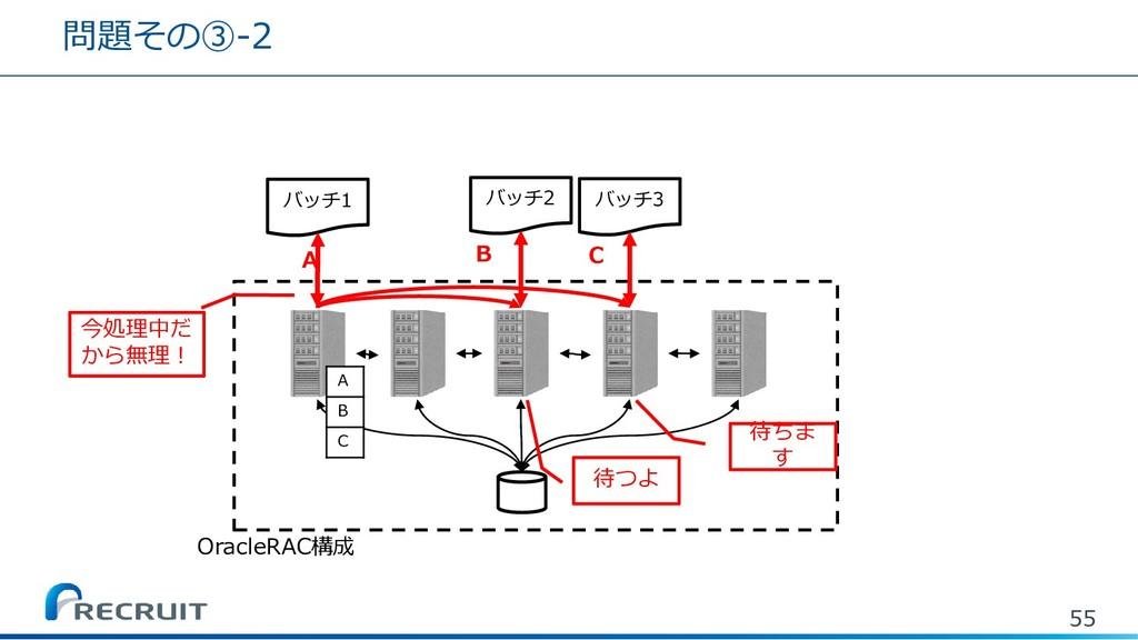 問題その③-2 55 バッチ1 バッチ2 バッチ3 A B C OracleRAC構成 A B...