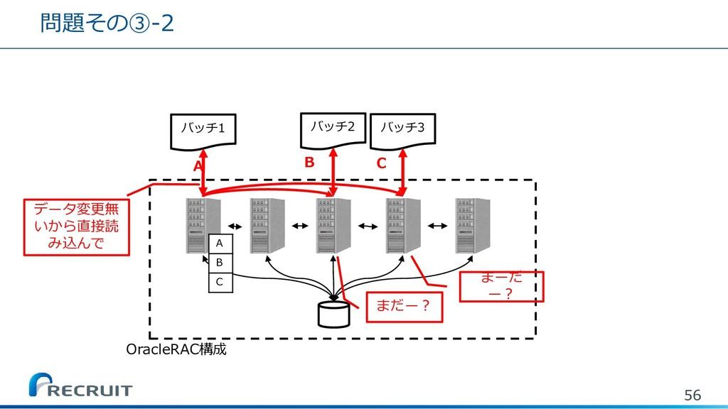 問題その③-2 56 バッチ1 バッチ2 バッチ3 A B C OracleRAC構成 A B...