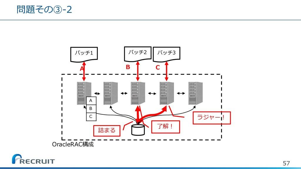 問題その③-2 57 バッチ1 バッチ2 バッチ3 A B C OracleRAC構成 A B...