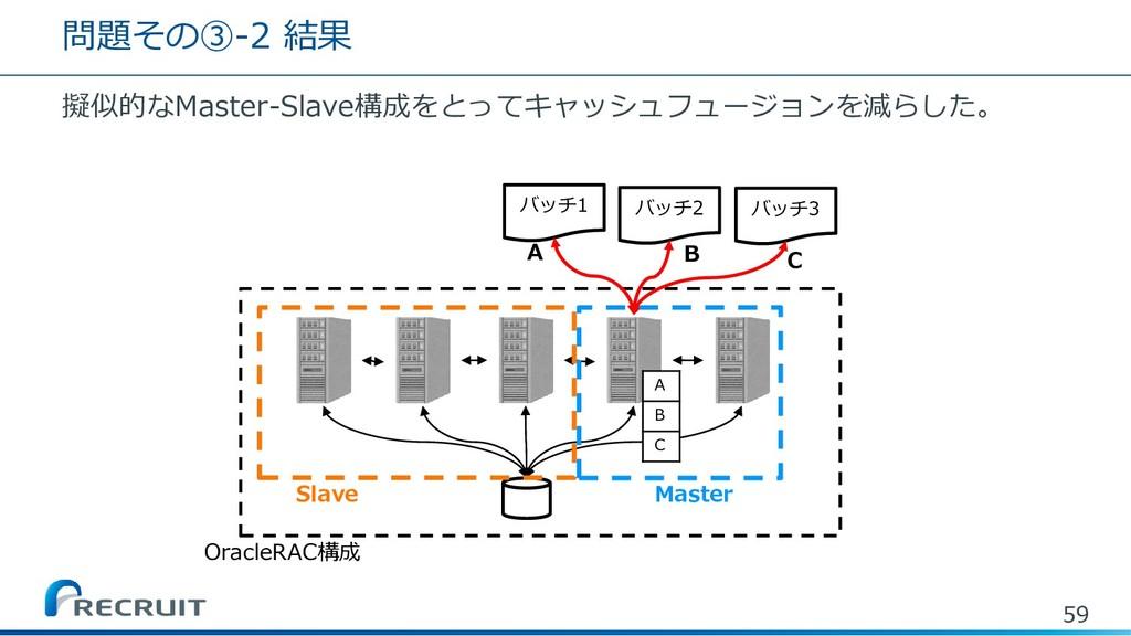 問題その③-2 結果 擬似的なMaster-Slave構成をとってキャッシュフュージョンを減ら...