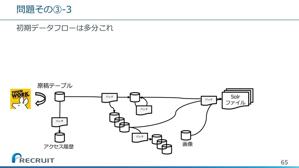問題その③-3 初期データフローは多分これ 65 バッチ バッチ バッチ バッチ 原稿テーブル...