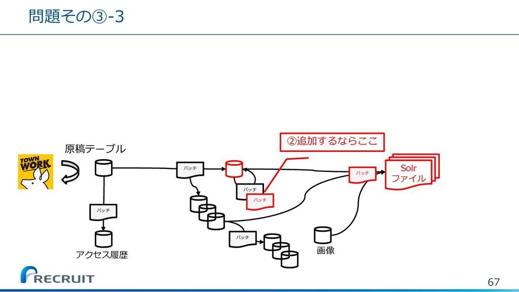 問題その③-3 67 バッチ バッチ バッチ バッチ 原稿テーブル バッチ Solr ファイル...