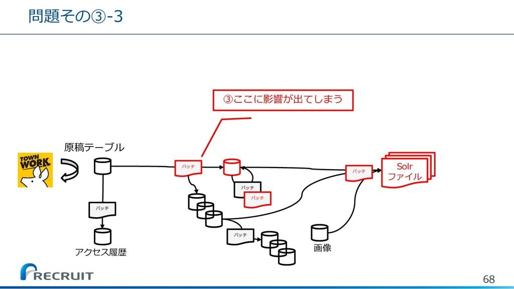 問題その③-3 68 バッチ バッチ バッチ バッチ 原稿テーブル バッチ Solr ファイル...