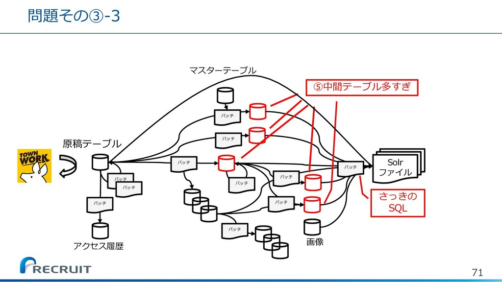 問題その③-3 71 バッチ バッチ バッチ バッチ バッチ バッチ バッチ バッチ バッチ ...