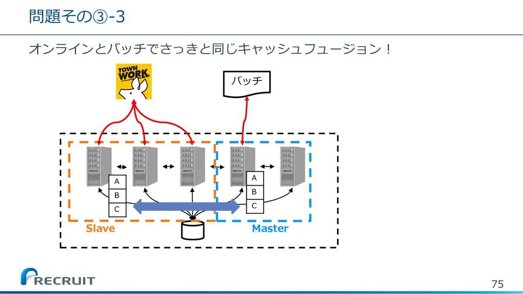 問題その③-3 オンラインとバッチでさっきと同じキャッシュフュージョン! 75 バッチ A B...