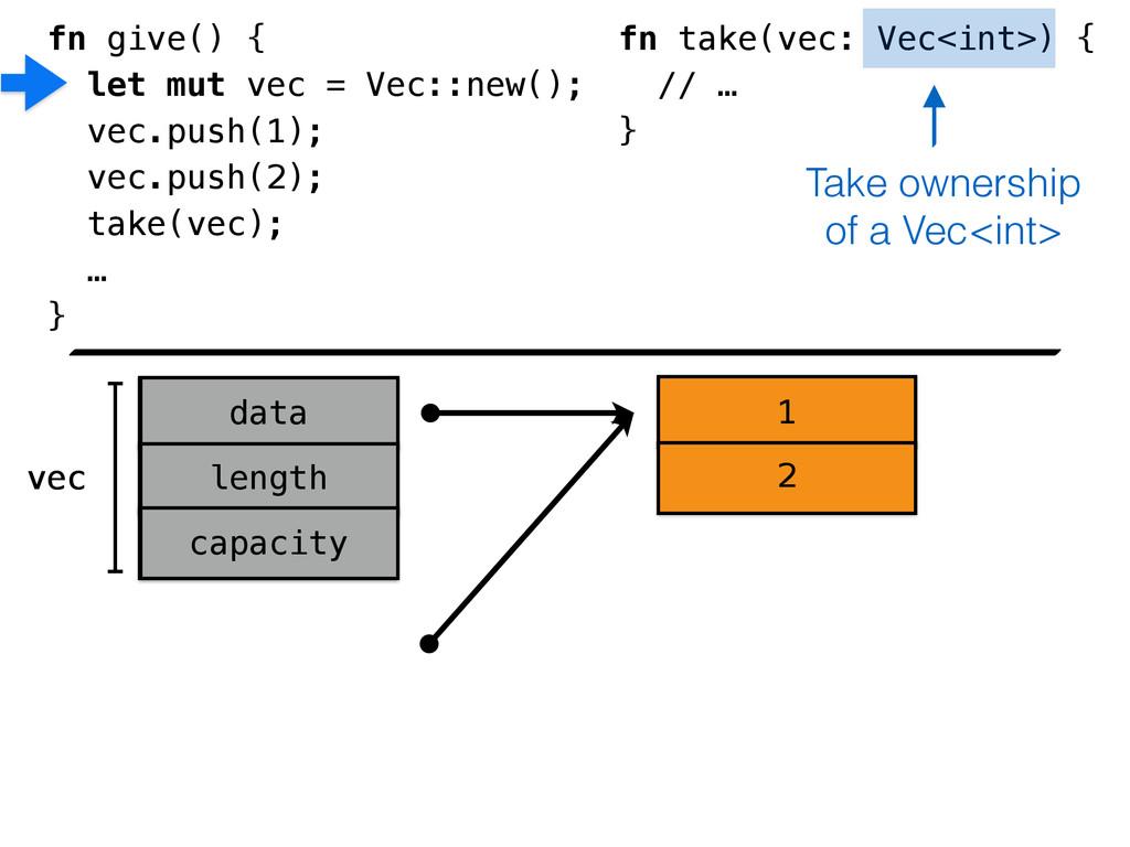vec data length capacity vec data length capaci...