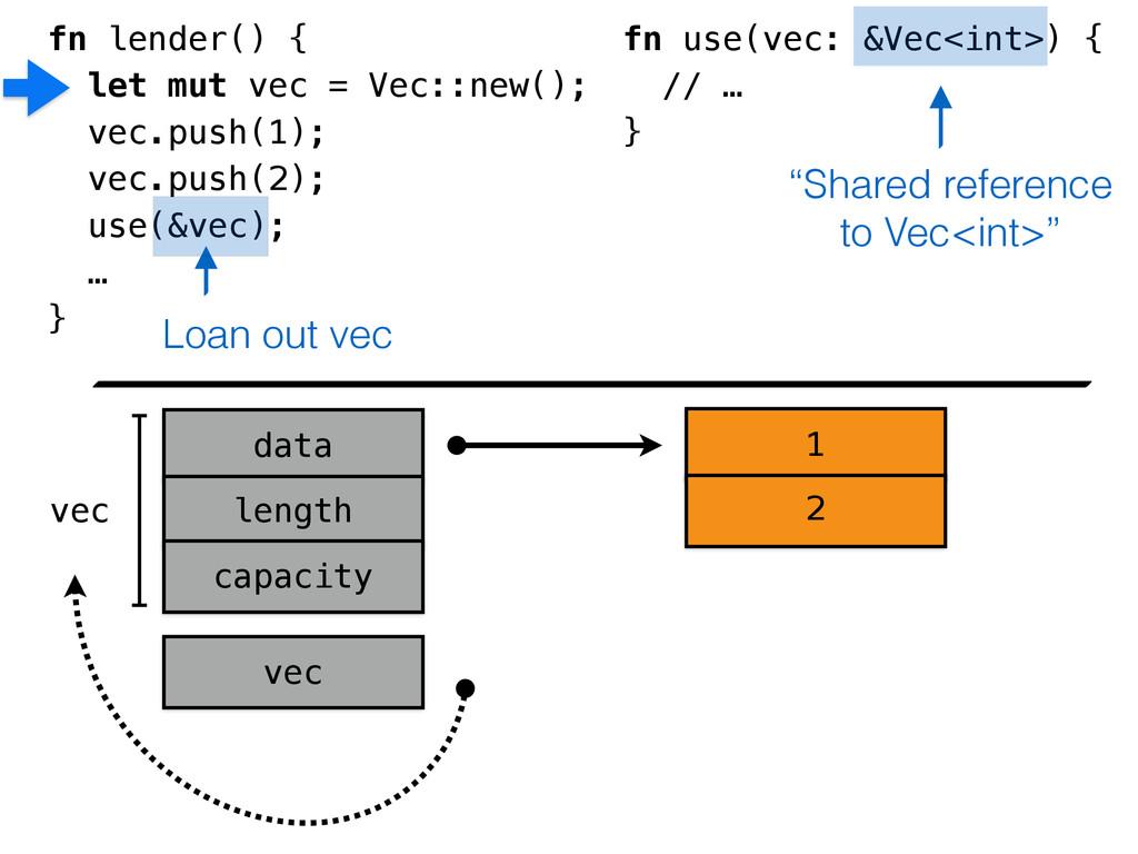fn lender() { let mut vec = Vec::new(); vec.pus...