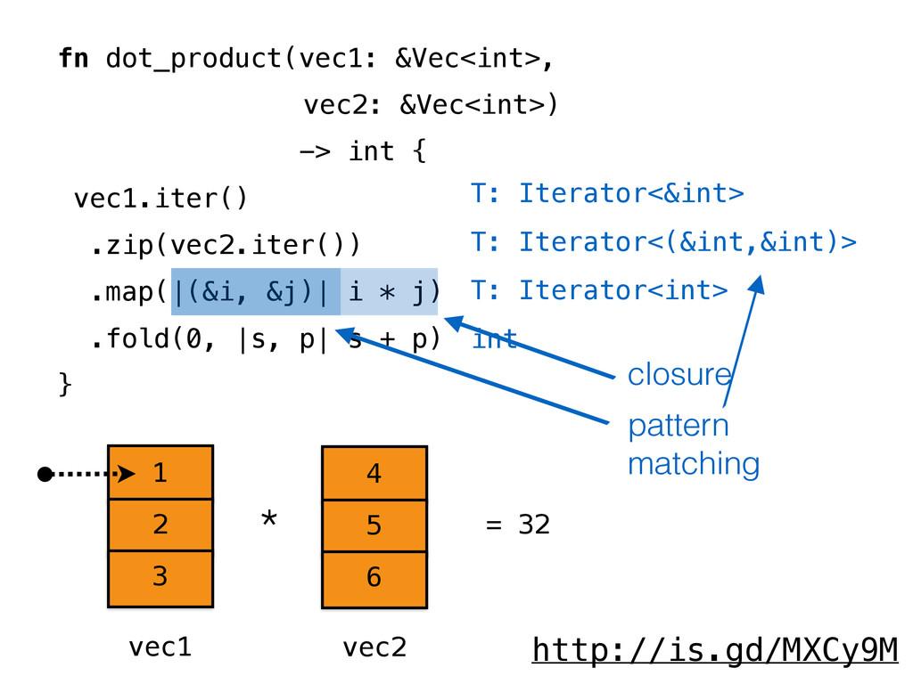 T: Iterator<&int> T: Iterator<(&int,&int)> T: I...