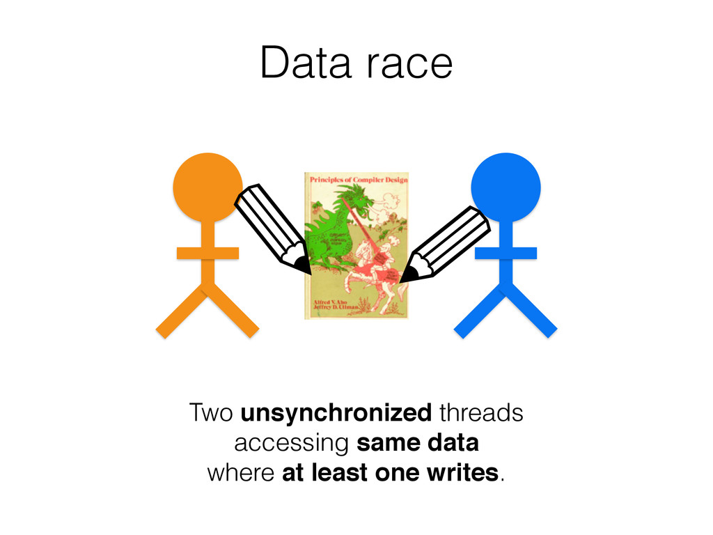 Data race Two unsynchronized threads accessing ...