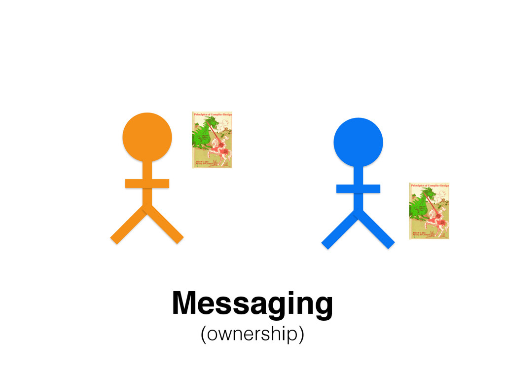 Messaging! (ownership)