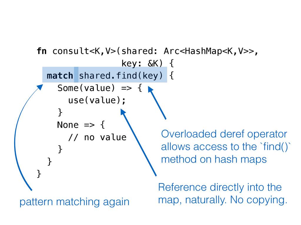 fn consult<K,V>(shared: Arc<HashMap<K,V>>, key:...