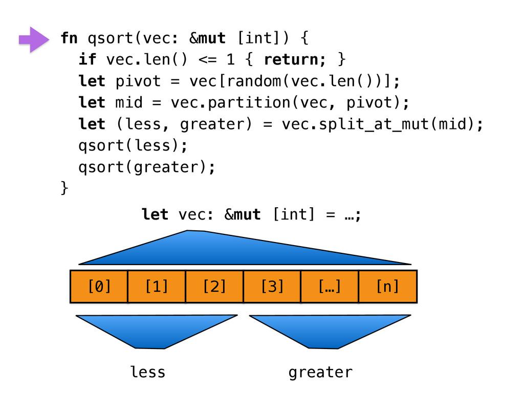 fn qsort(vec: &mut [int]) { if vec.len() <= 1 {...