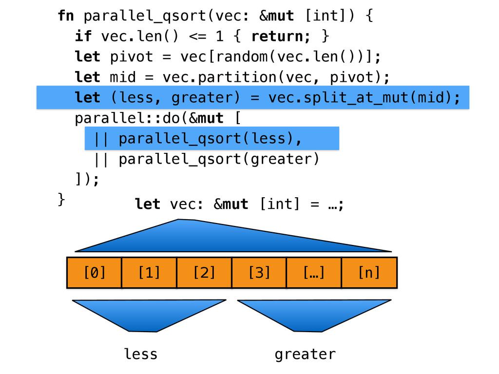 [0] [1] [2] [3] […] [n] let vec: &mut [int] = …...