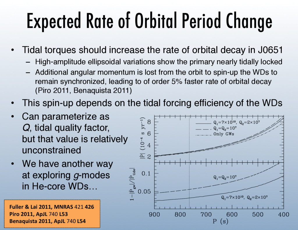 Expected Rate of Orbital Period Change •  Tidal...