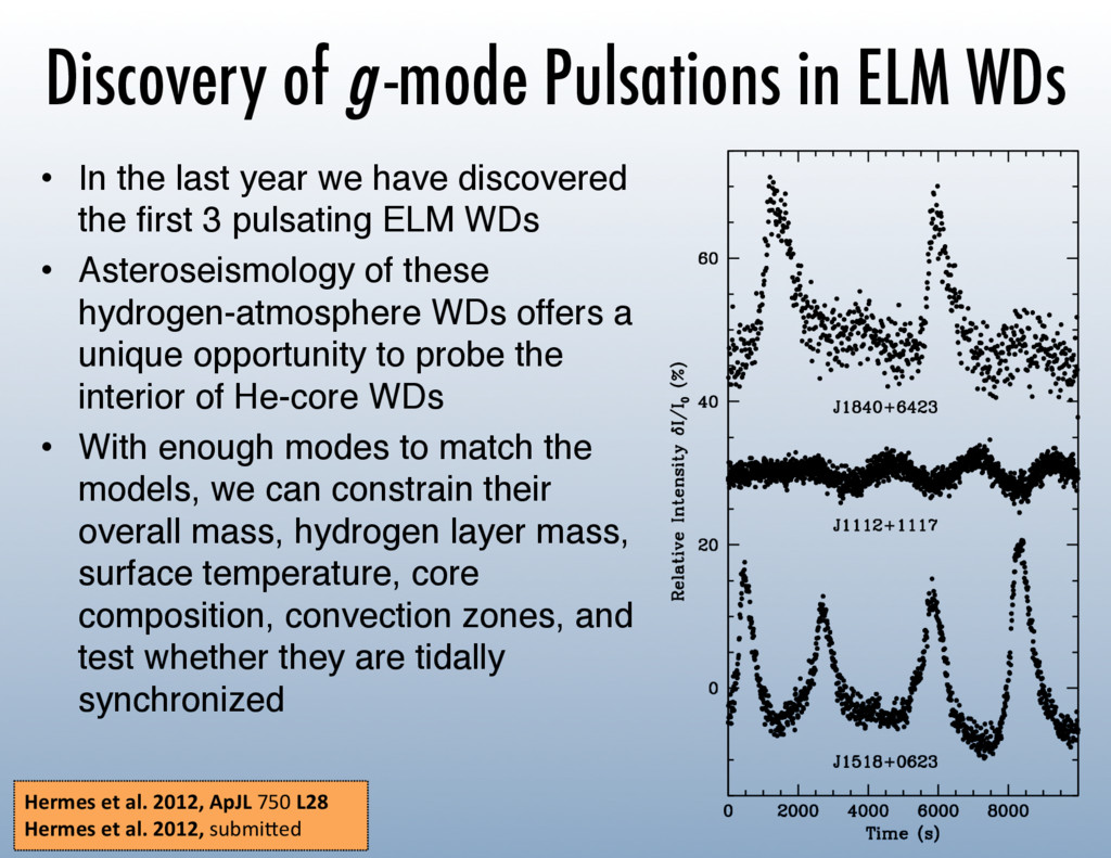 Discovery of g -mode Pulsations in ELM WDs •  I...