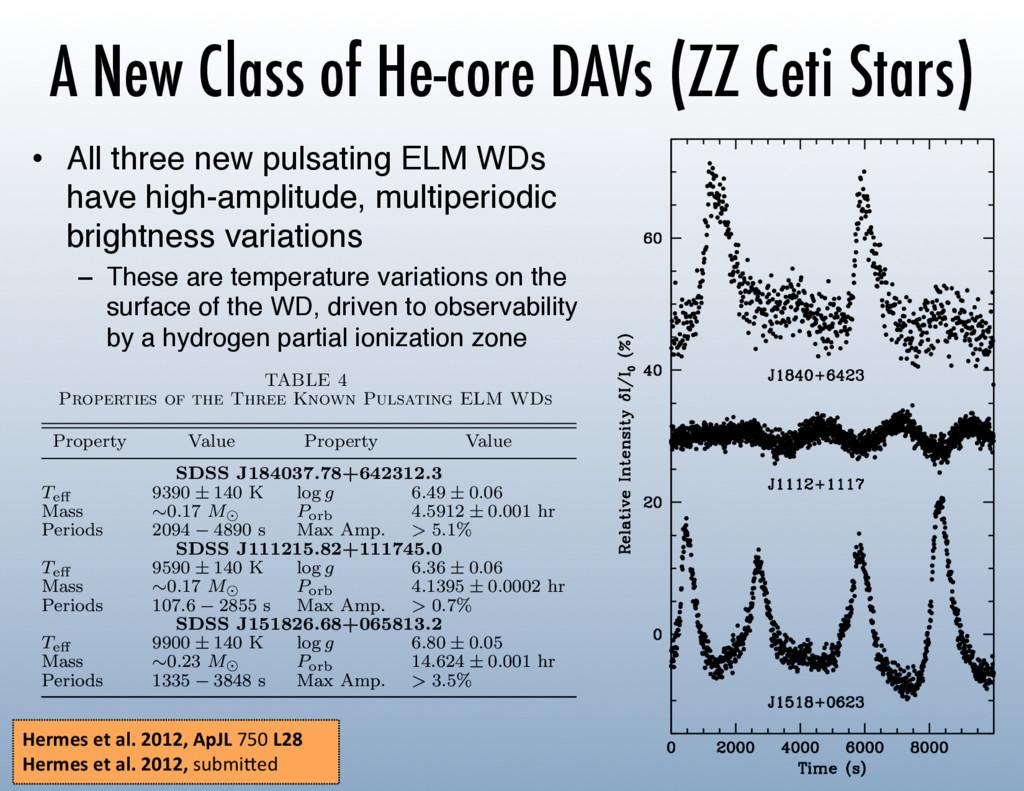 A New Class of He-core DAVs (ZZ Ceti Stars) mes...