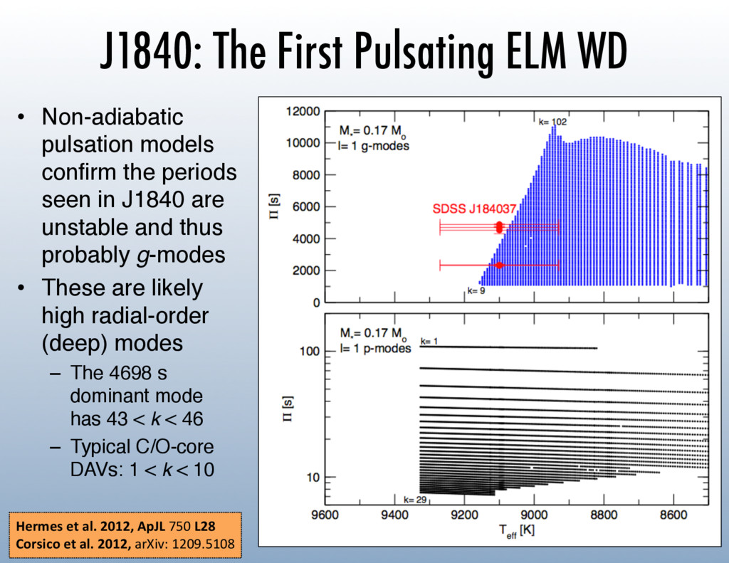 J1840: The First Pulsating ELM WD •  Non-adiaba...